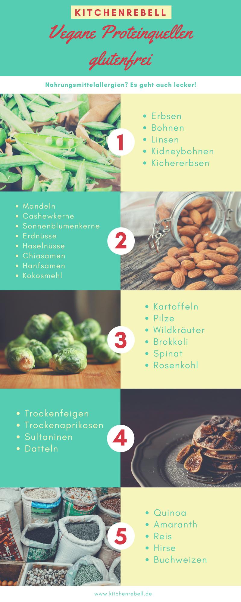 Infografik Proteinquellen vegan